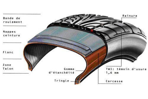 miss blog changer un pneu comment changer pneu. Black Bedroom Furniture Sets. Home Design Ideas